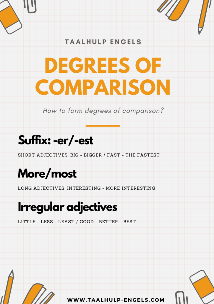 Degrees of Comparison Taalhulp Engels