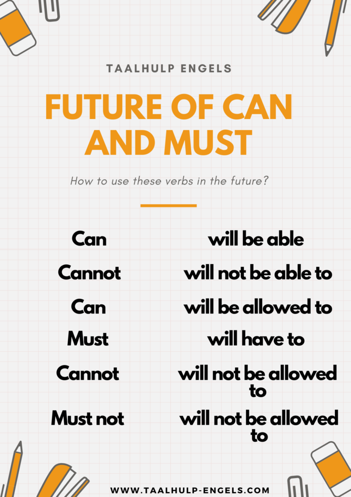 Future of can and must Taalhulp Engels